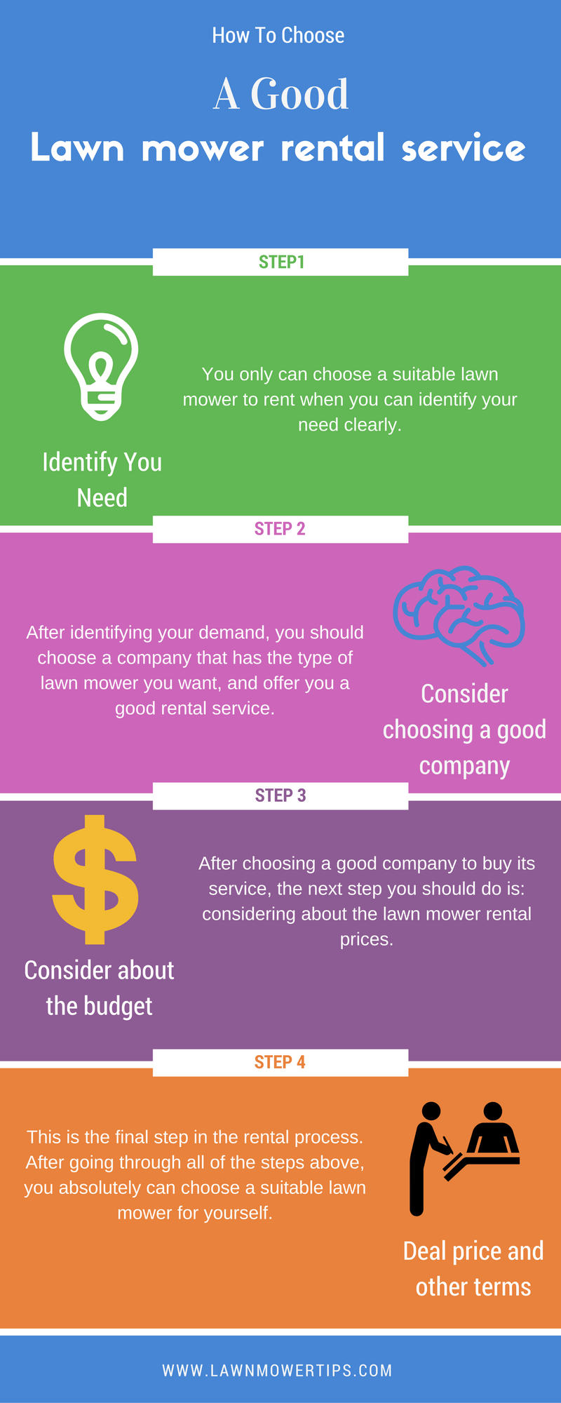 infographic how to choose a good lawn mower rental service