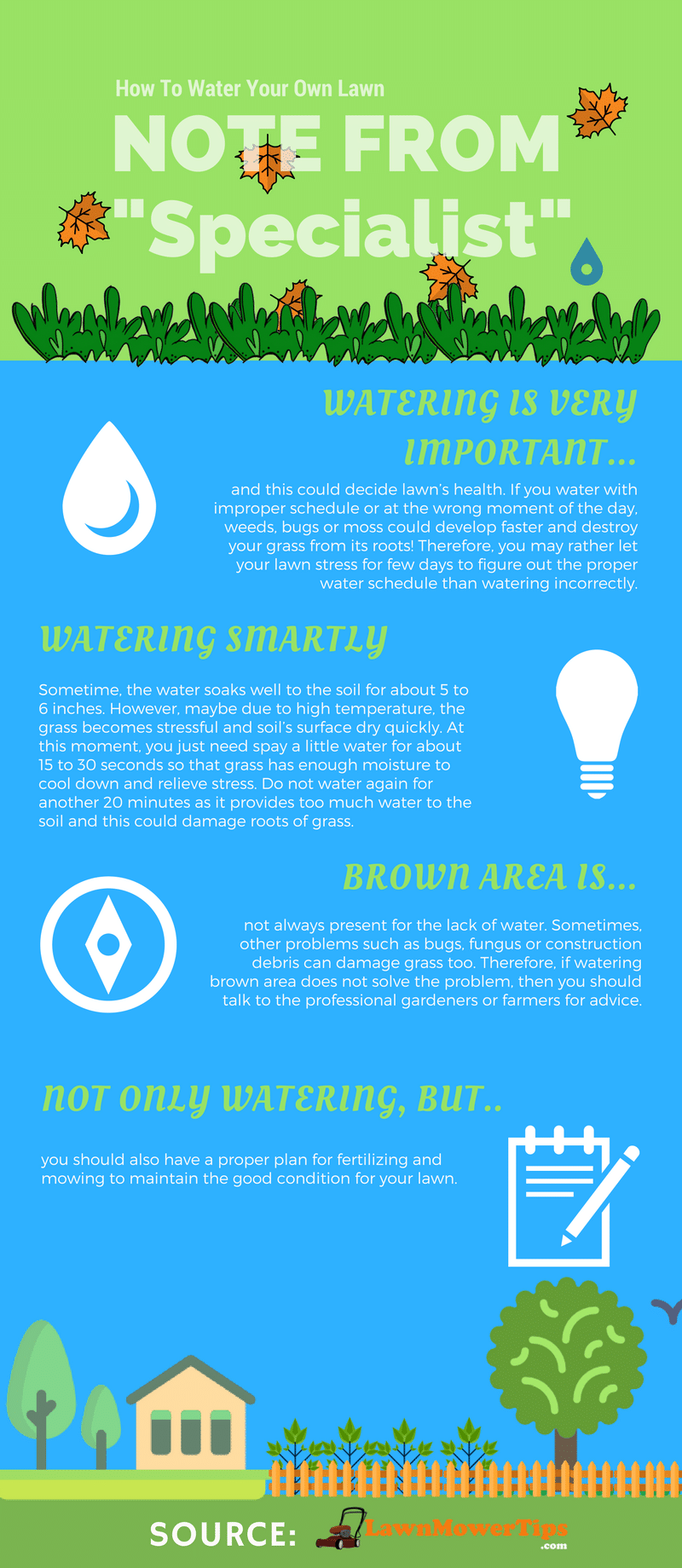 how-to-water-lawn-infographic