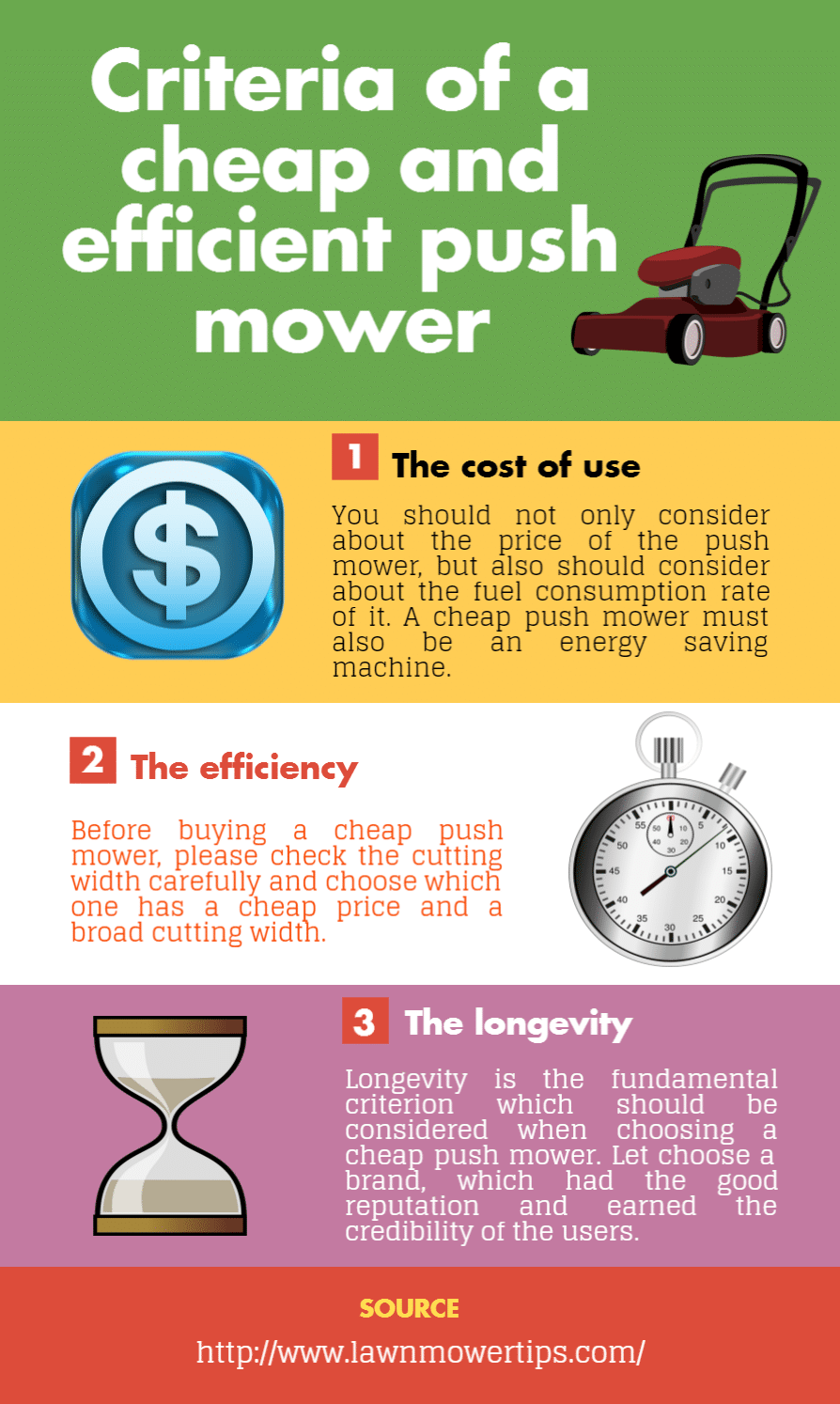 infographic-cheap-push-mowers-reviews